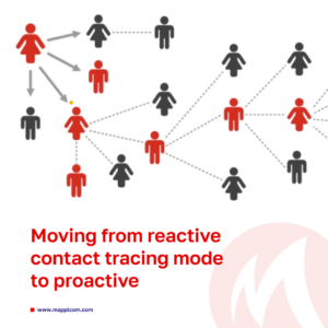 Moving from reactive contact tracing mode to proactive: what tools can be implemented?